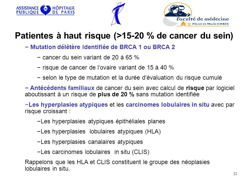 Patientes à haut risque (>15-20 % de cancer du sein)