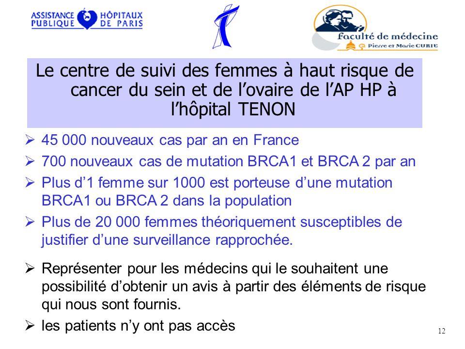 Le centre de suivi des femmes à haut risque de cancer du sein et de l'ovaire de l'AP HP à l'hôpital TENON