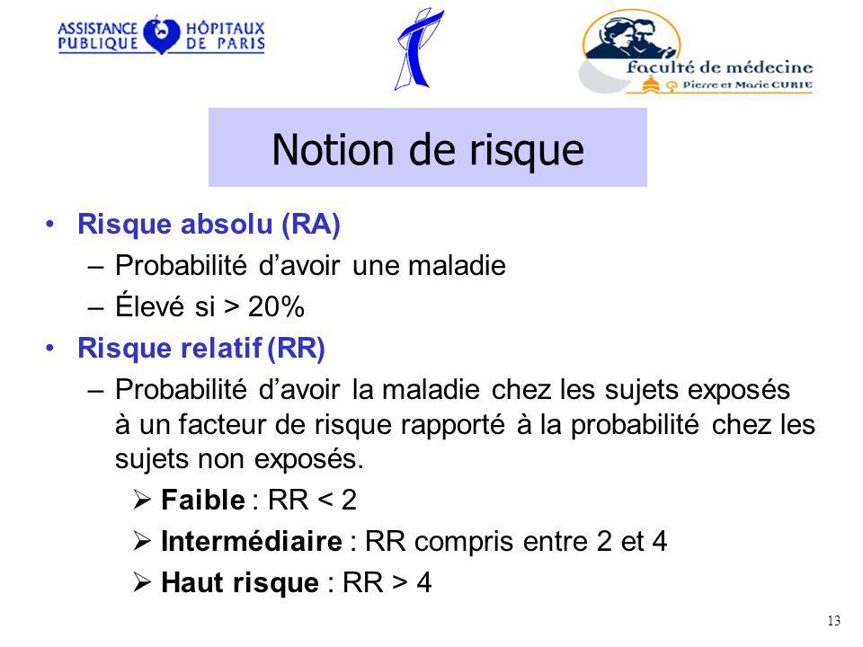 Notion de risque Risque absolu (RA) Probabilité d'avoir une maladie
