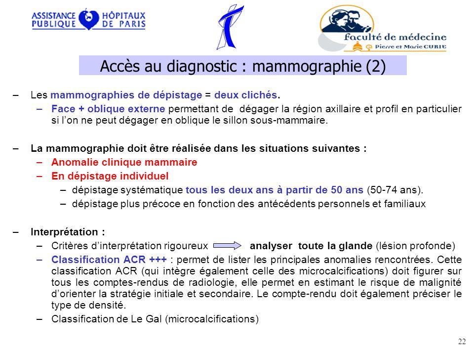 Accès au diagnostic : mammographie (2)