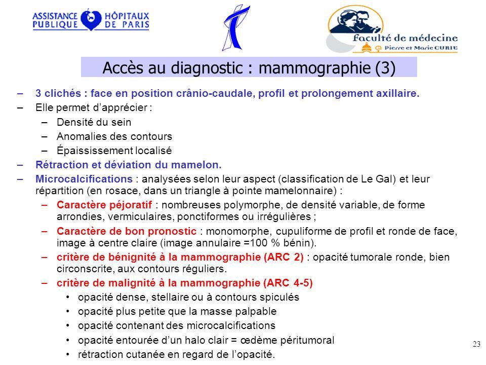 Accès au diagnostic : mammographie (3)