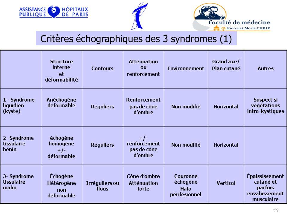 Critères échographiques des 3 syndromes (1)