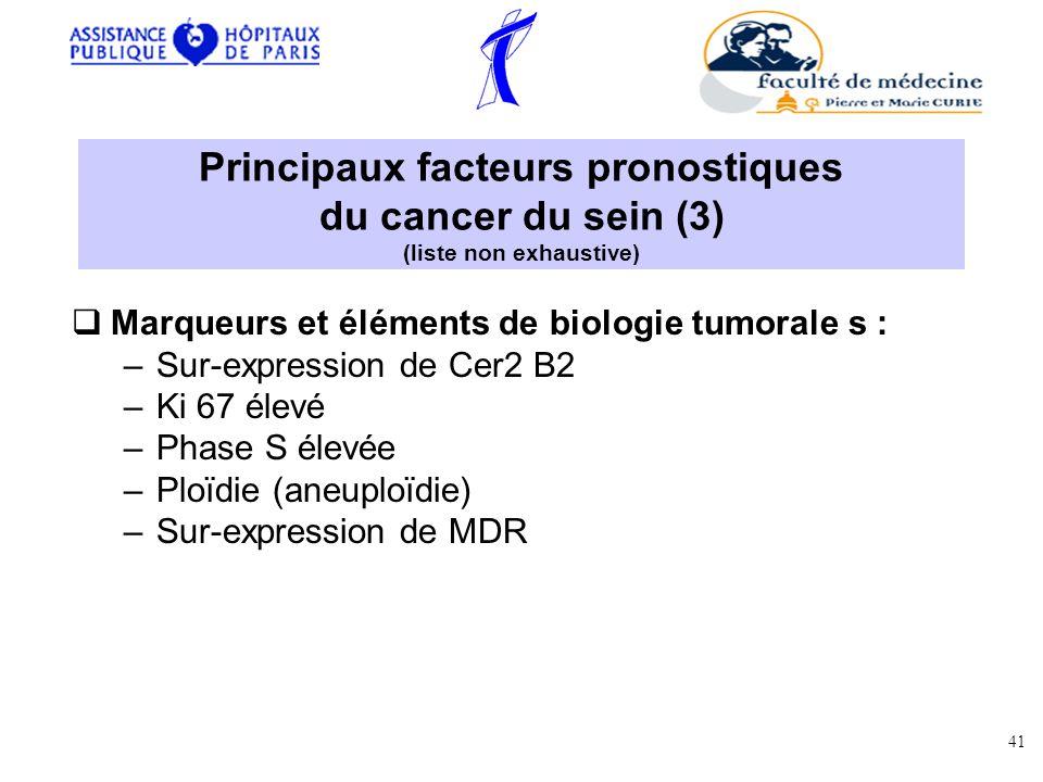 Principaux facteurs pronostiques du cancer du sein (3) (liste non exhaustive)
