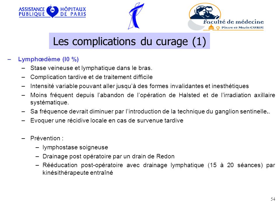 Les complications du curage (1)