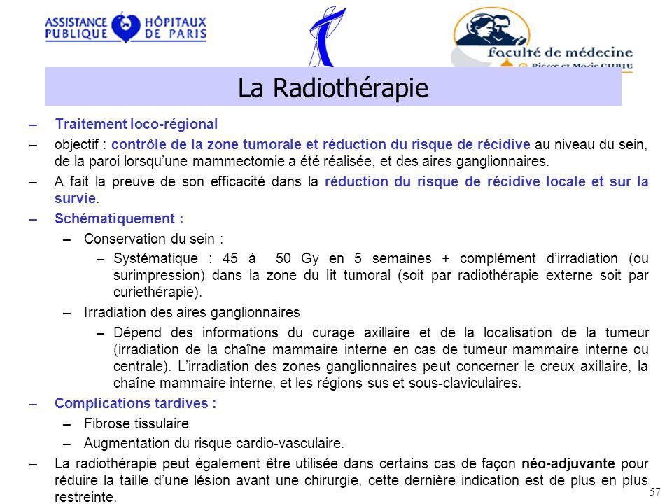 La Radiothérapie Traitement loco-régional