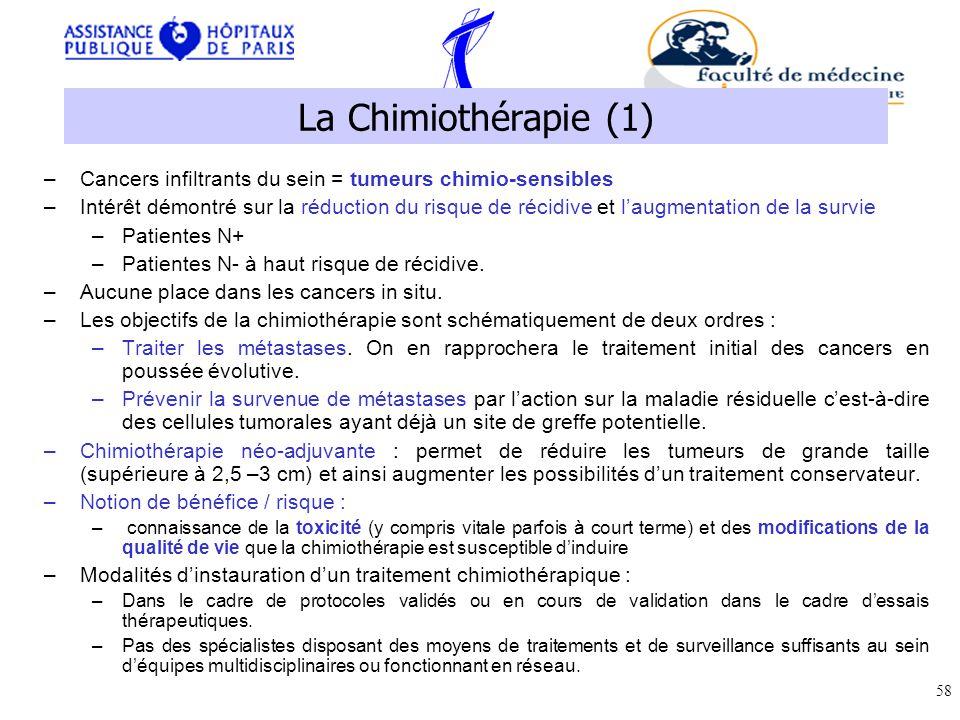 La Chimiothérapie (1) Cancers infiltrants du sein = tumeurs chimio-sensibles.