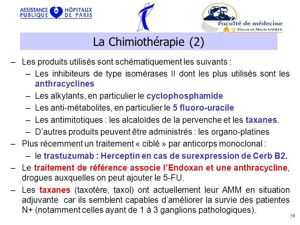 La Chimiothérapie (2) Les produits utilisés sont schématiquement les suivants :