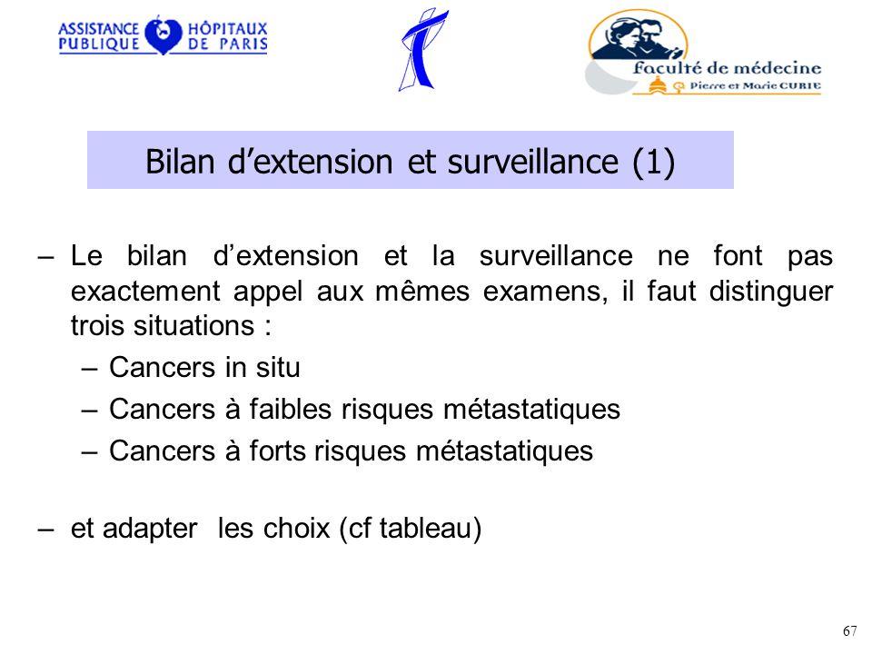 Bilan d'extension et surveillance (1)
