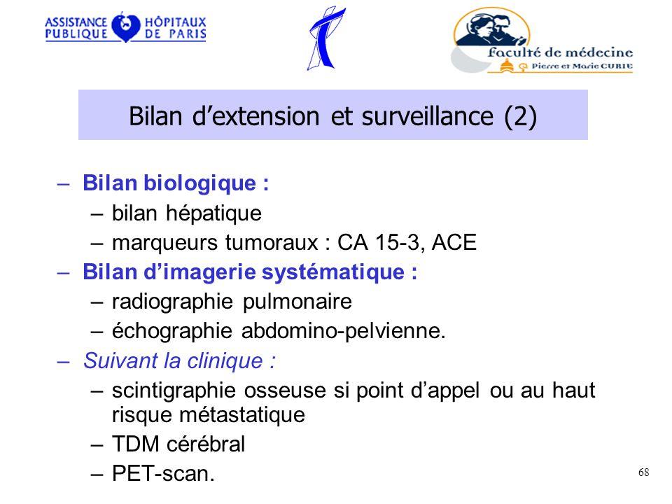 Bilan d'extension et surveillance (2)