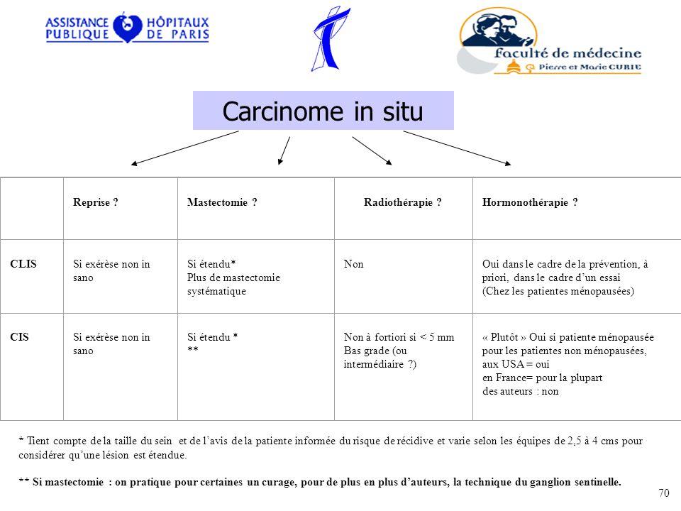 Carcinome in situ Reprise Mastectomie Radiothérapie