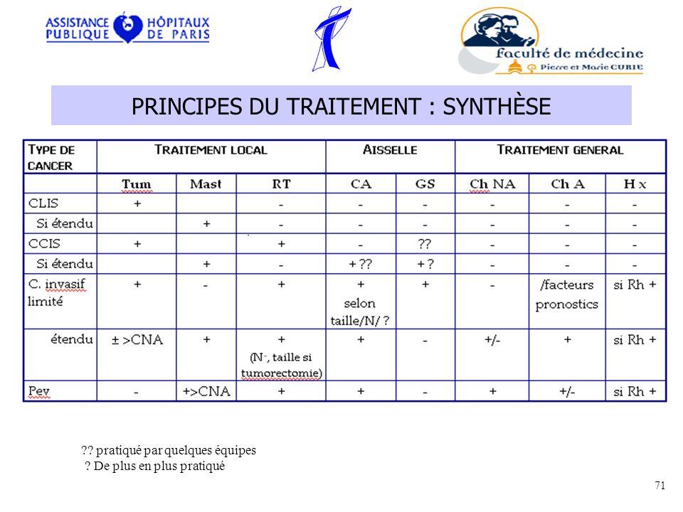 PRINCIPES DU TRAITEMENT : SYNTHÈSE