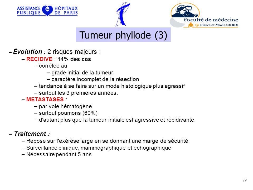 Tumeur phyllode (3) RECIDIVE : 14% des cas corrélée au