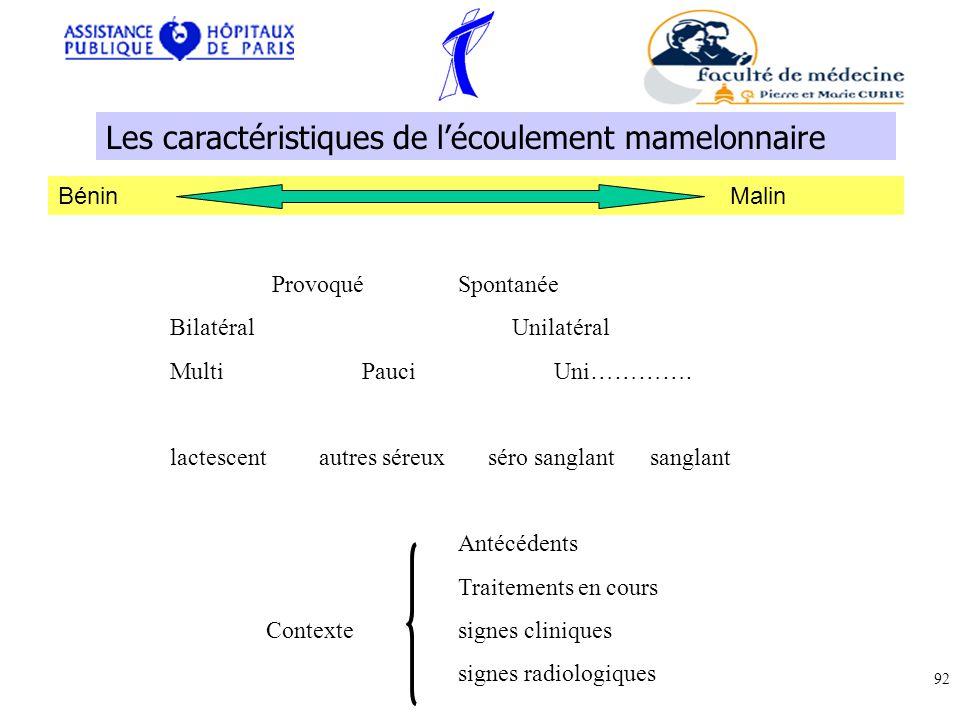 Les caractéristiques de l'écoulement mamelonnaire
