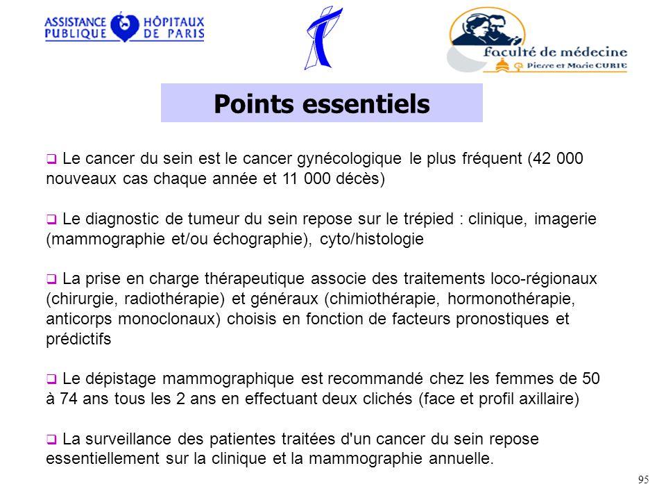 Points essentiels Le cancer du sein est le cancer gynécologique le plus fréquent (42 000 nouveaux cas chaque année et 11 000 décès)
