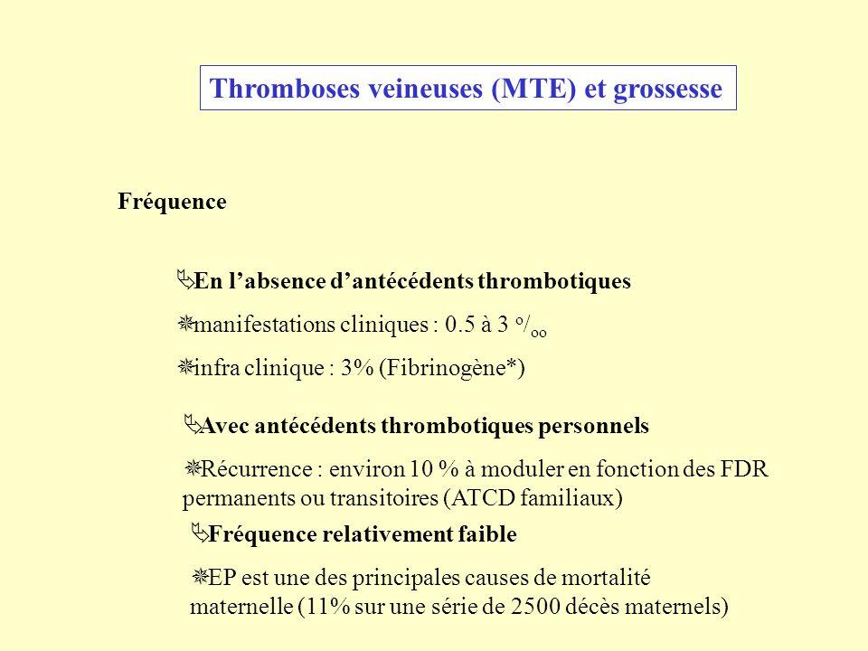 Thromboses veineuses (MTE) et grossesse