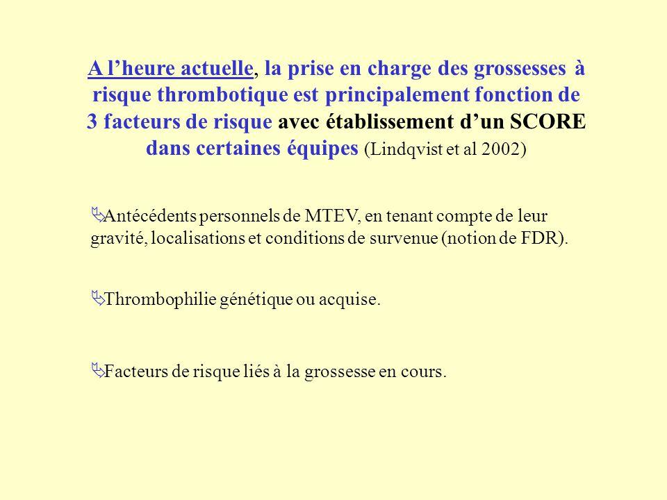 A l'heure actuelle, la prise en charge des grossesses à risque thrombotique est principalement fonction de 3 facteurs de risque avec établissement d'un SCORE dans certaines équipes (Lindqvist et al 2002)