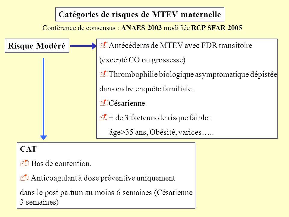 Conférence de consensus : ANAES 2003 modifiée RCP SFAR 2005