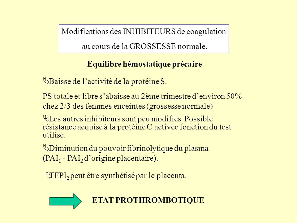 Modifications des INHIBITEURS de coagulation
