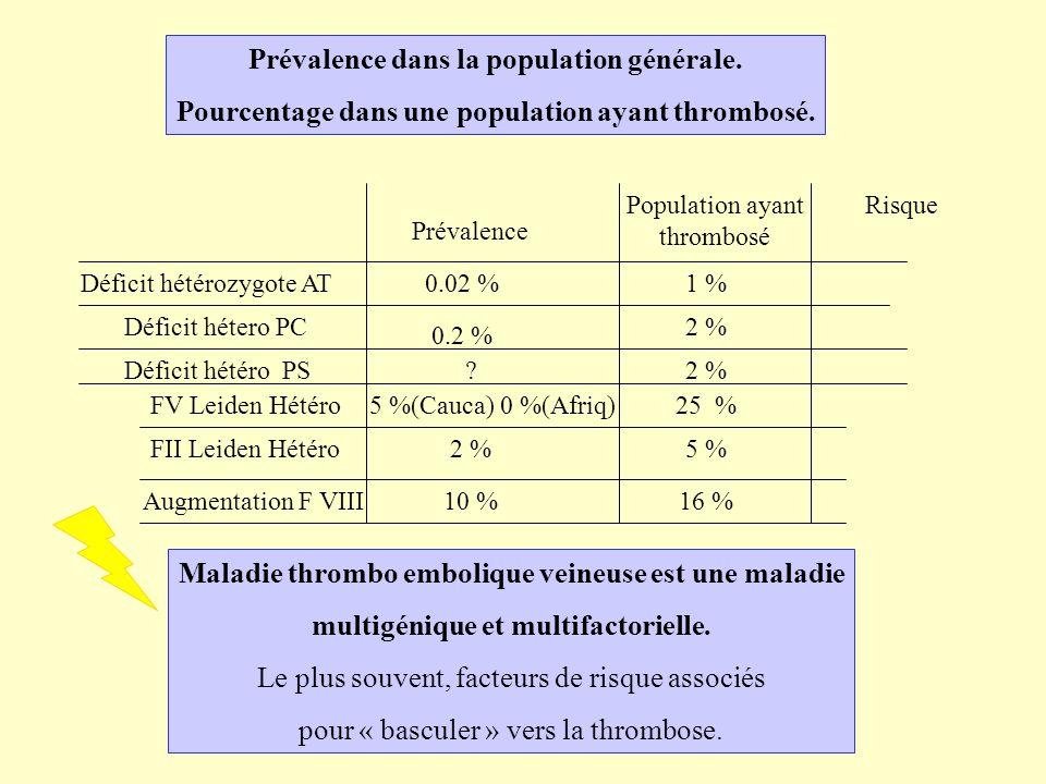 Prévalence dans la population générale.