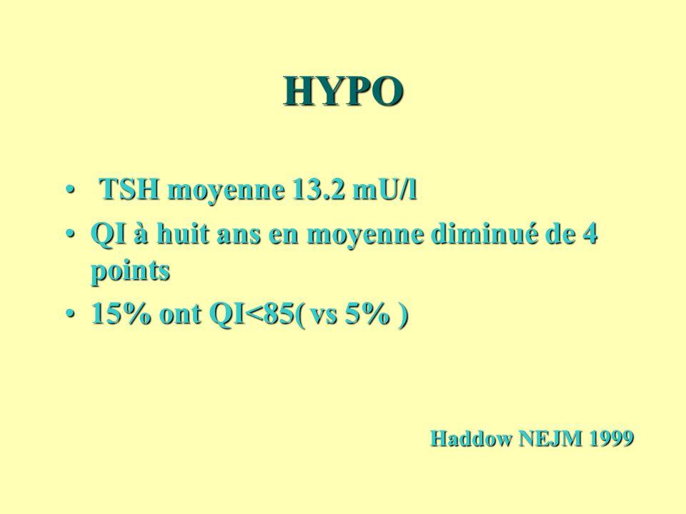 HYPO TSH moyenne 13.2 mU/l. QI à huit ans en moyenne diminué de 4 points.