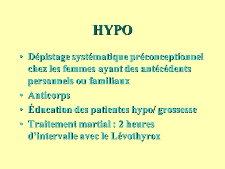 HYPO Dépistage systématique préconceptionnel chez les femmes ayant des antécédents personnels ou familiaux.