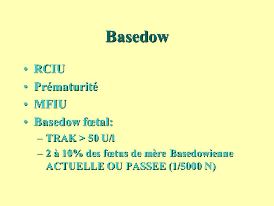 Basedow RCIU Prématurité MFIU Basedow fœtal: TRAK > 50 U/l