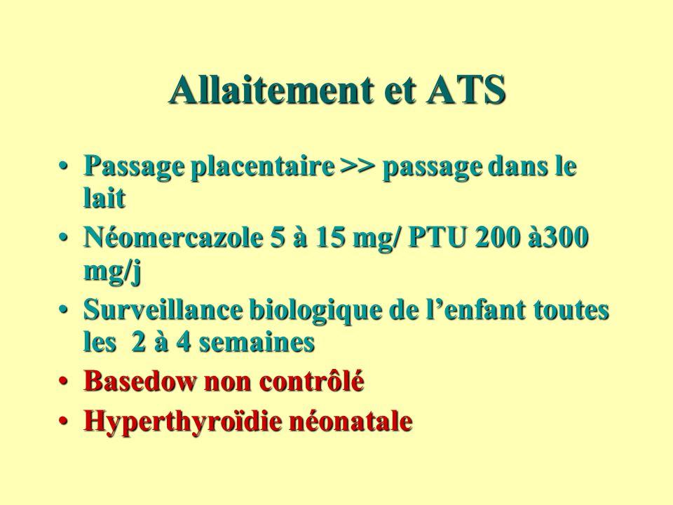 Allaitement et ATS Passage placentaire >> passage dans le lait