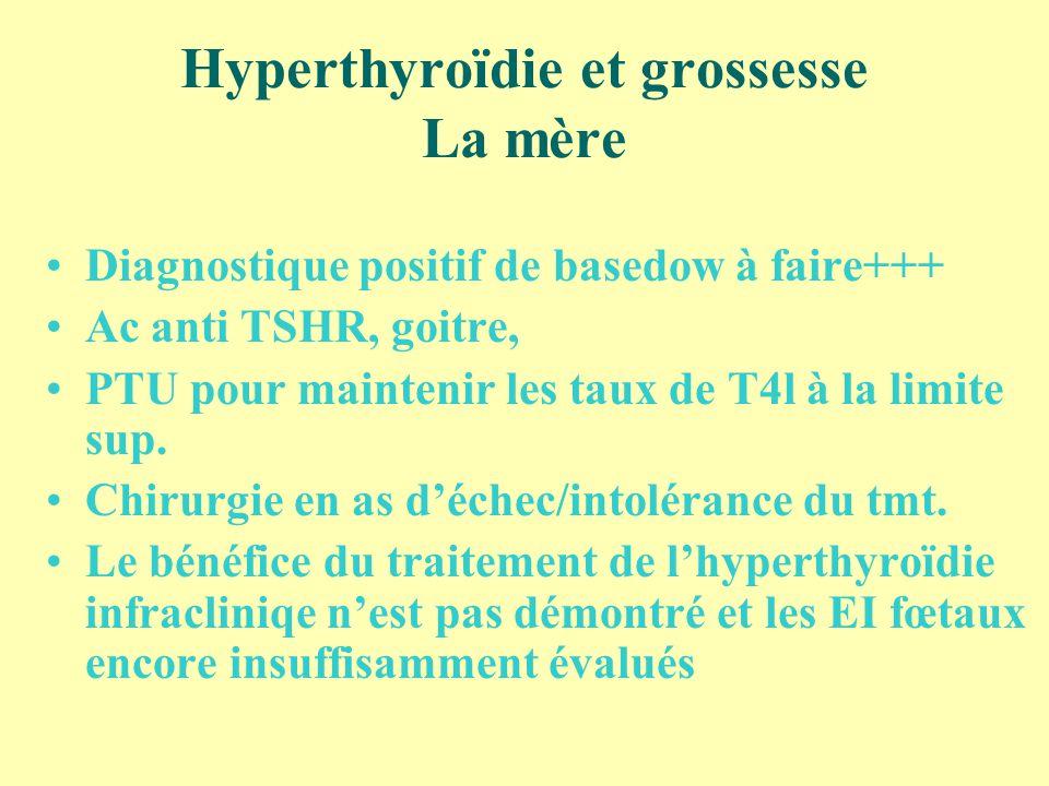 Hyperthyroïdie et grossesse La mère