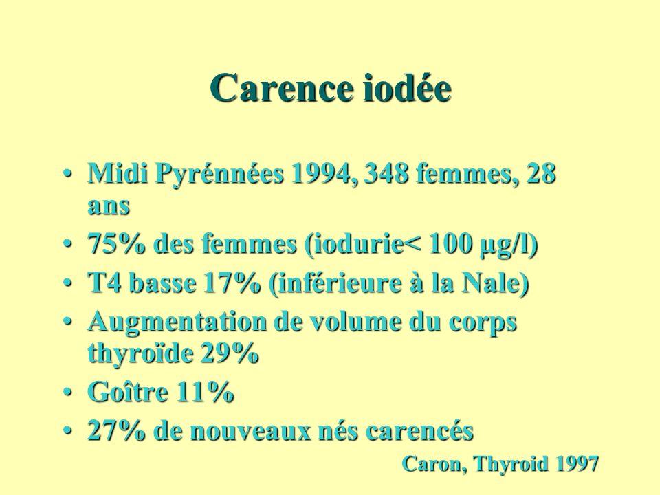 Carence iodée Midi Pyrénnées 1994, 348 femmes, 28 ans