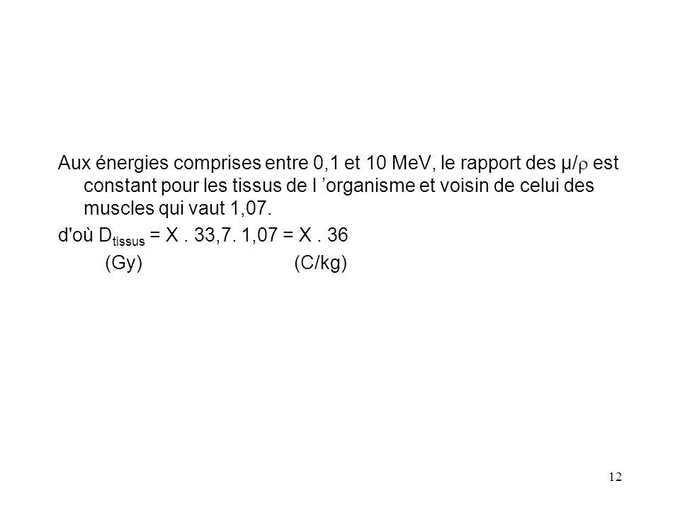 Aux énergies comprises entre 0,1 et 10 MeV, le rapport des µ/r est constant pour les tissus de l 'organisme et voisin de celui des muscles qui vaut 1,07.
