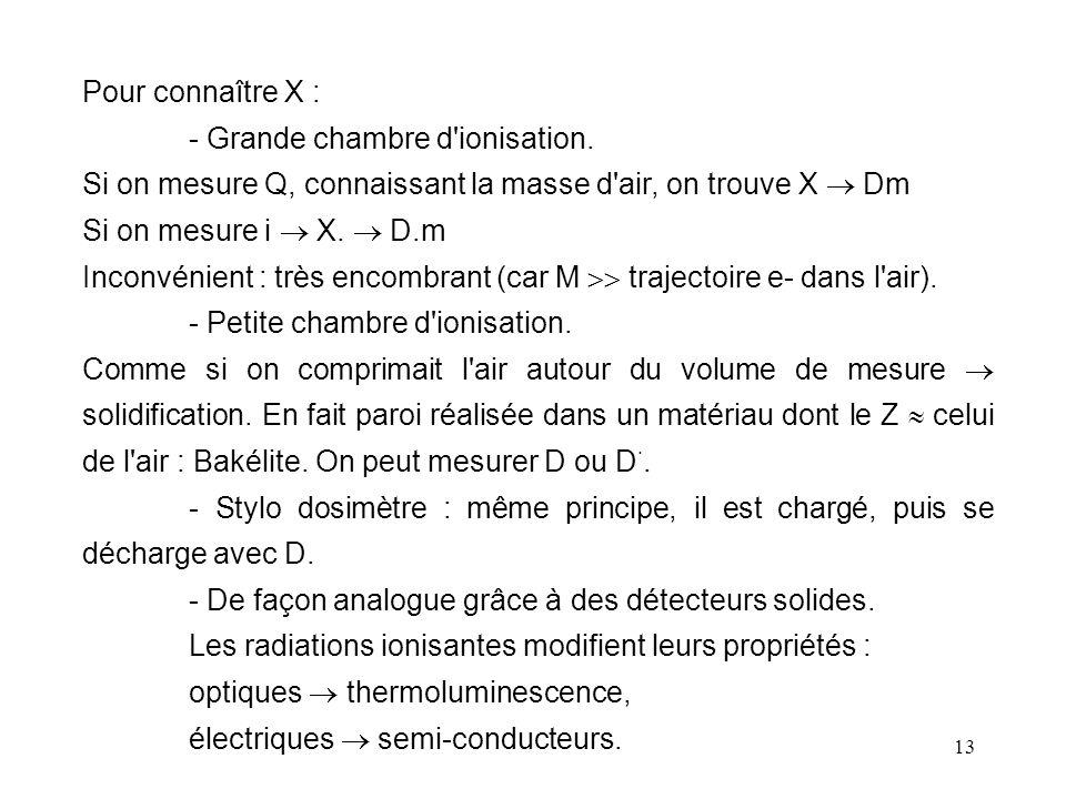 Pour connaître X : Grande chambre d ionisation. Si on mesure Q, connaissant la masse d air, on trouve X  Dm.