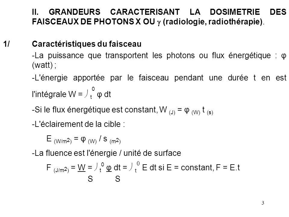 II. GRANDEURS CARACTERISANT LA DOSIMETRIE DES FAISCEAUX DE PHOTONS X OU g (radiologie, radiothérapie).