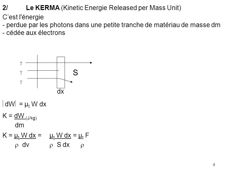 g S 2/ Le KERMA (Kinetic Energie Released per Mass Unit)
