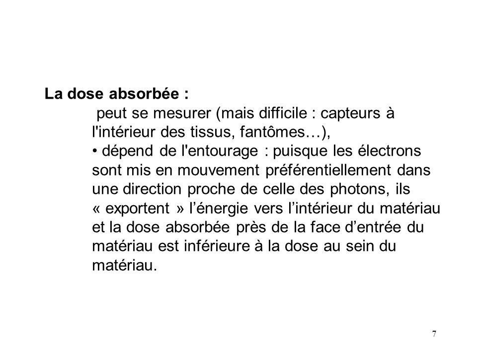 La dose absorbée : peut se mesurer (mais difficile : capteurs à l intérieur des tissus, fantômes…),