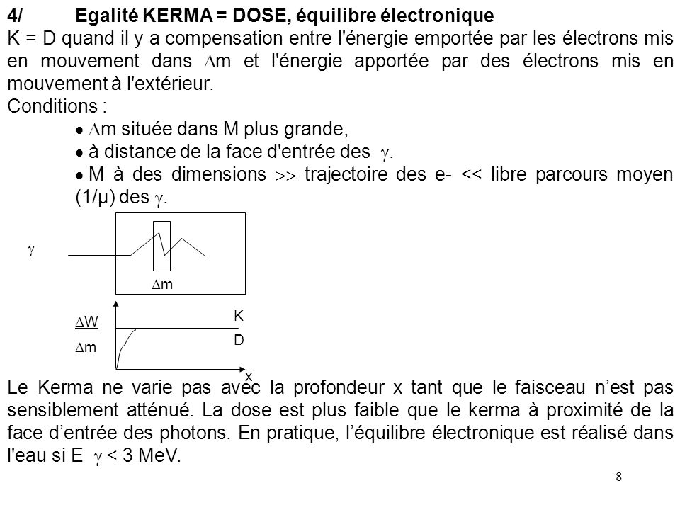 W m g m 4/ Egalité KERMA = DOSE, équilibre électronique