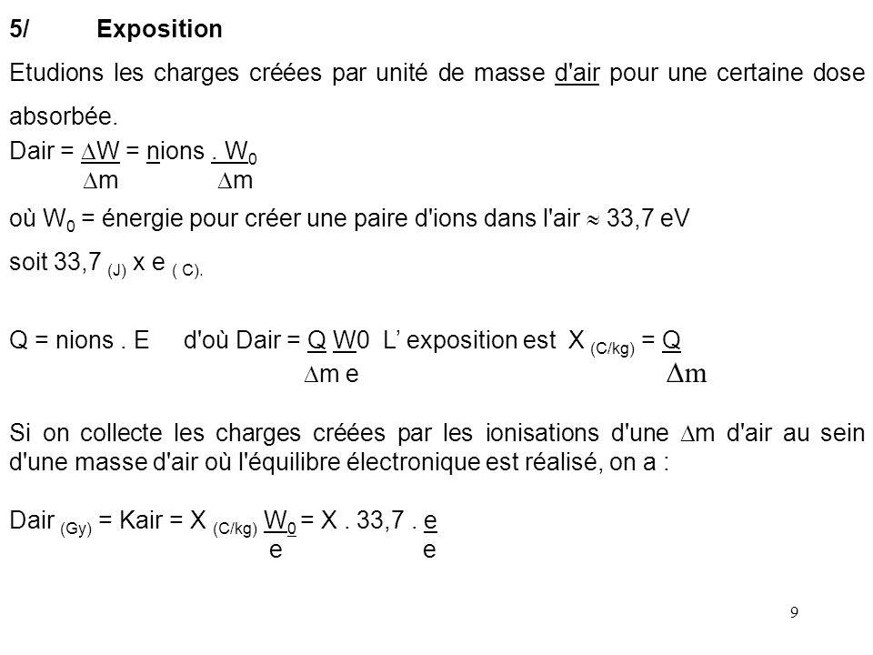 5/ Exposition Etudions les charges créées par unité de masse d air pour une certaine dose absorbée.