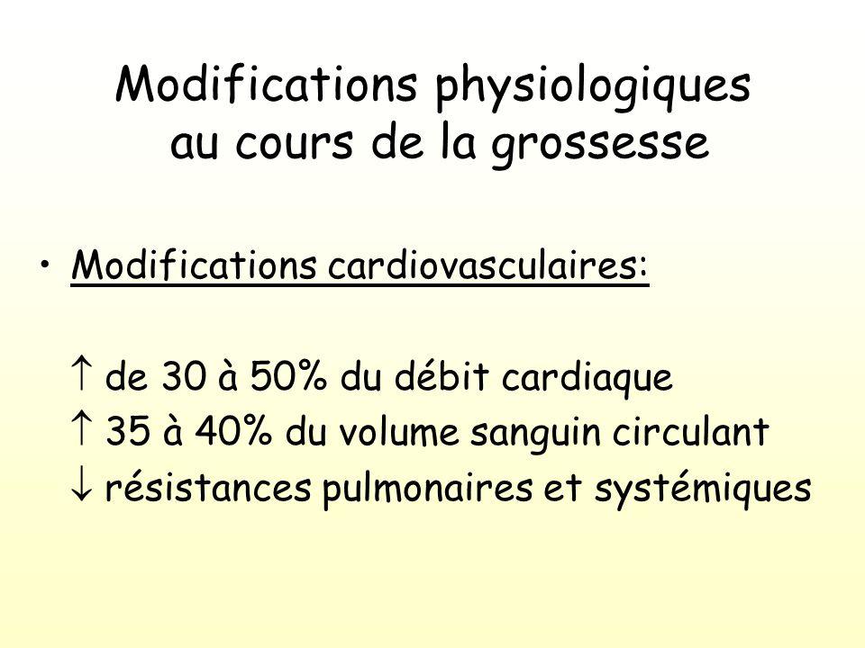 Modifications physiologiques au cours de la grossesse