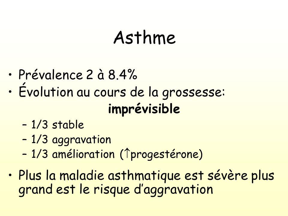 Asthme Prévalence 2 à 8.4% Évolution au cours de la grossesse: