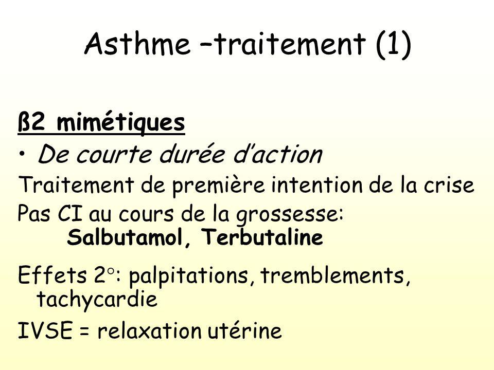 Asthme –traitement (1) ß2 mimétiques De courte durée d'action