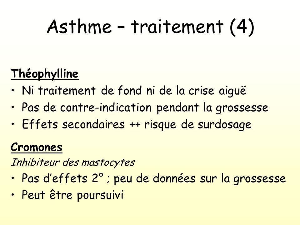 Asthme – traitement (4) Théophylline