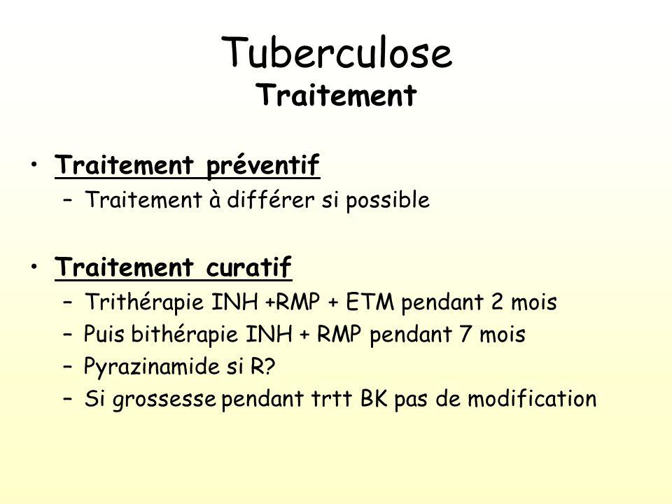 Tuberculose Traitement