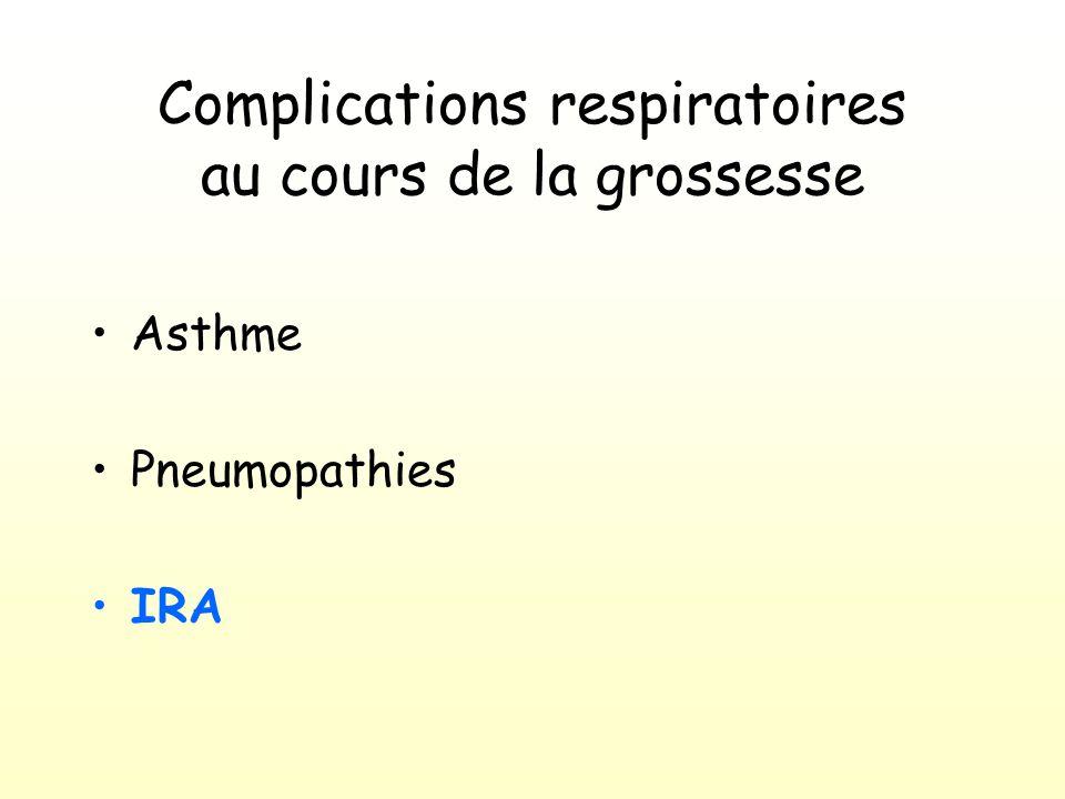 Complications respiratoires au cours de la grossesse