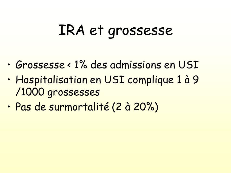IRA et grossesse Grossesse < 1% des admissions en USI