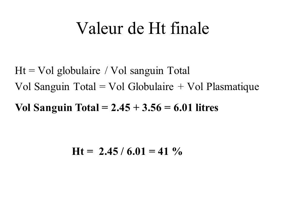 Valeur de Ht finale Ht = Vol globulaire / Vol sanguin Total