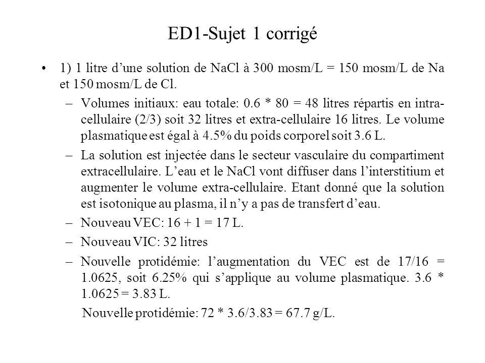 ED1-Sujet 1 corrigé 1) 1 litre d'une solution de NaCl à 300 mosm/L = 150 mosm/L de Na et 150 mosm/L de Cl.