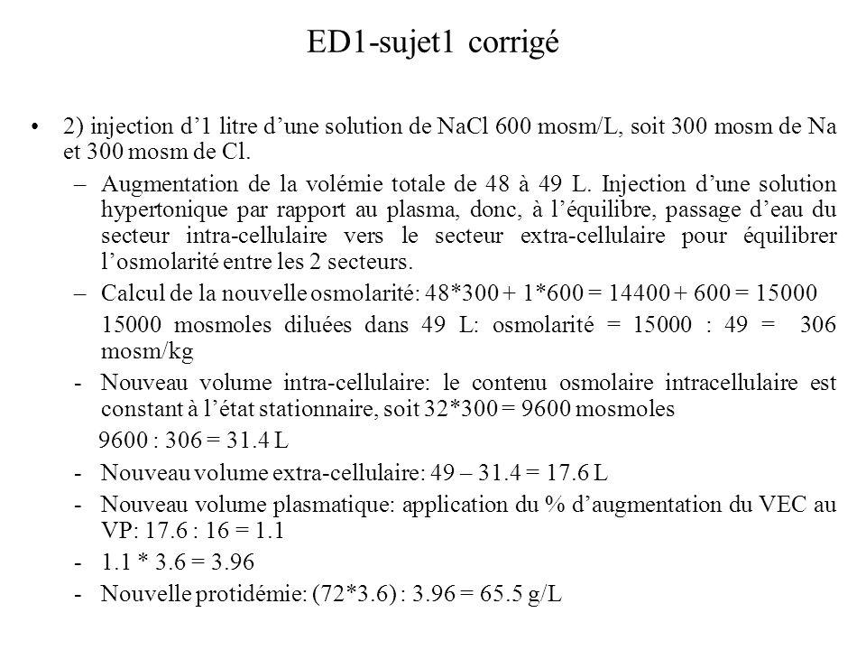 ED1-sujet1 corrigé 2) injection d'1 litre d'une solution de NaCl 600 mosm/L, soit 300 mosm de Na et 300 mosm de Cl.