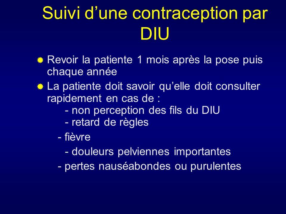 Suivi d'une contraception par DIU