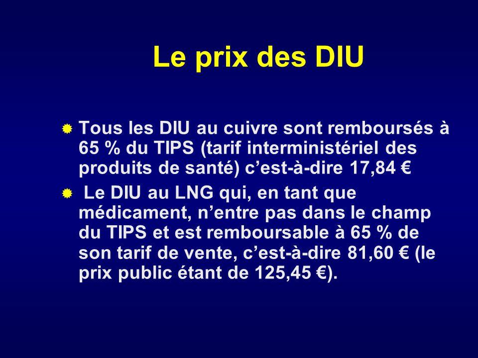 Le prix des DIU Tous les DIU au cuivre sont remboursés à 65 % du TIPS (tarif interministériel des produits de santé) c'est-à-dire 17,84 €