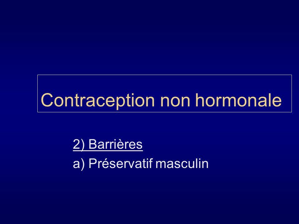 Contraception non hormonale