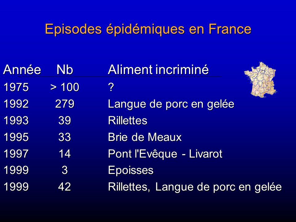 Episodes épidémiques en France